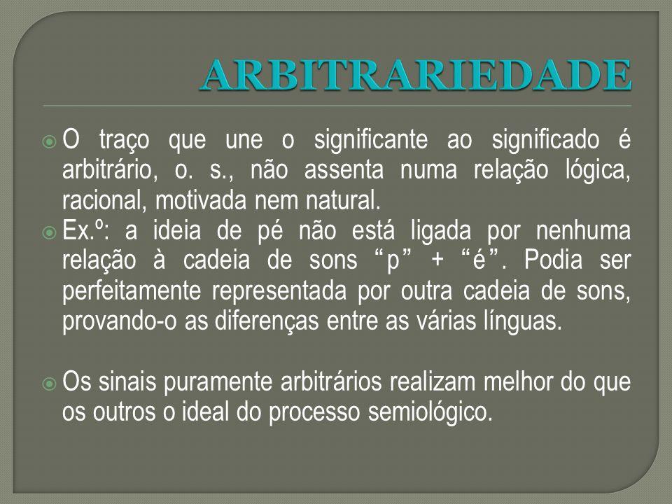 ARBITRARIEDADE O traço que une o significante ao significado é arbitrário, o. s., não assenta numa relação lógica, racional, motivada nem natural.