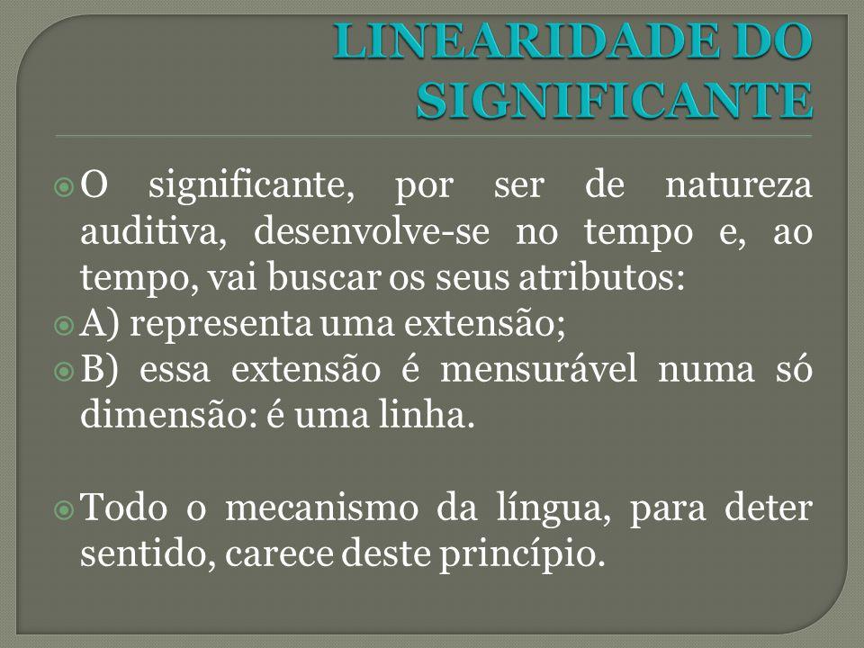 LINEARIDADE DO SIGNIFICANTE