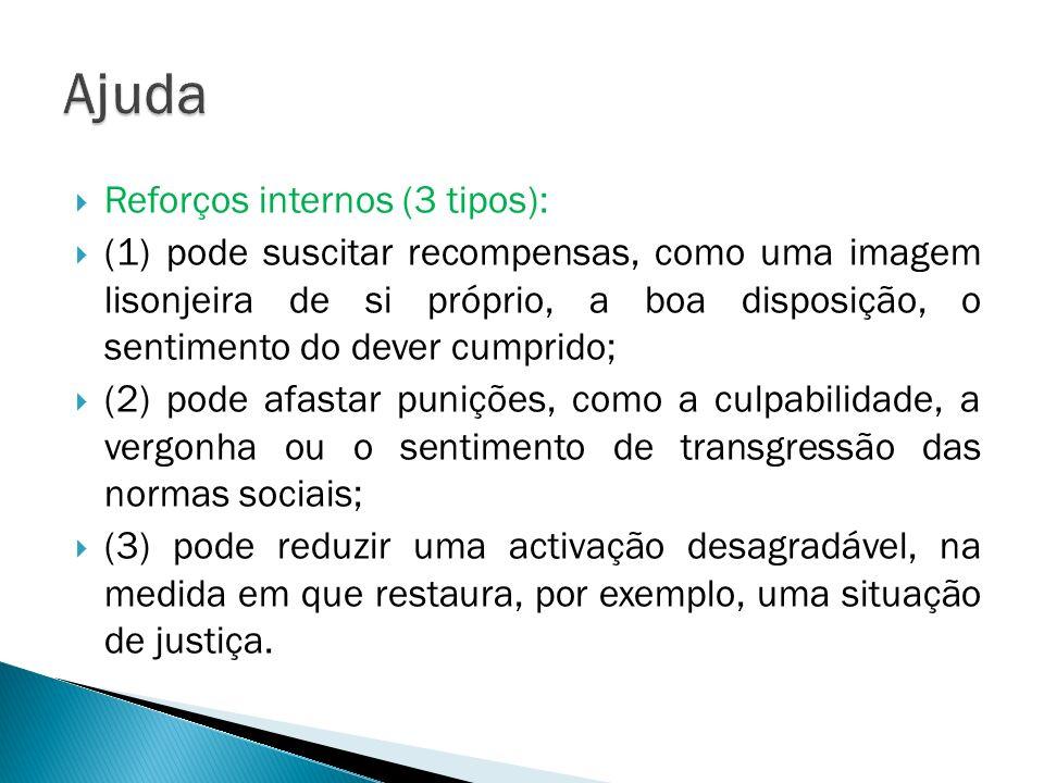 Ajuda Reforços internos (3 tipos):