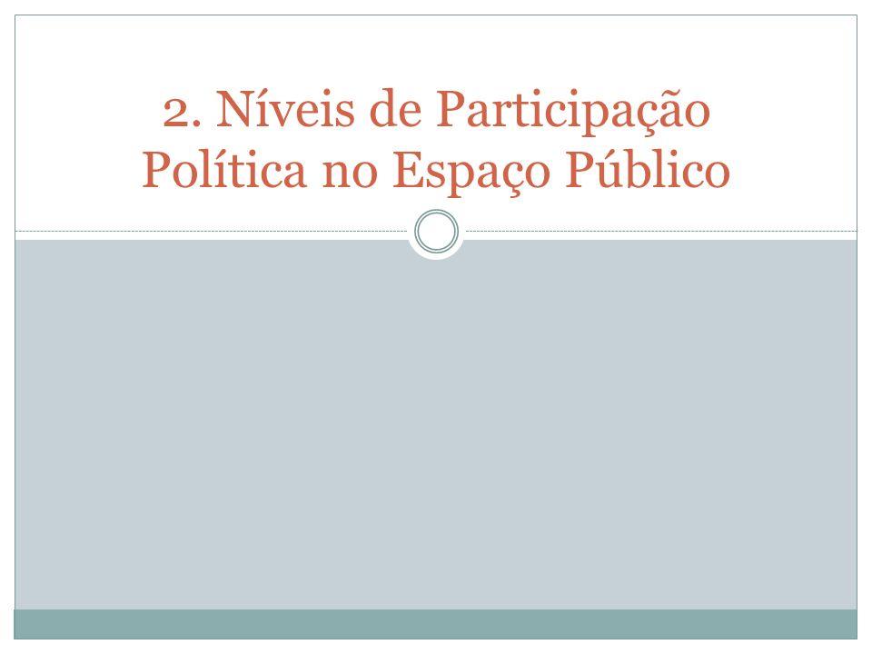 2. Níveis de Participação Política no Espaço Público