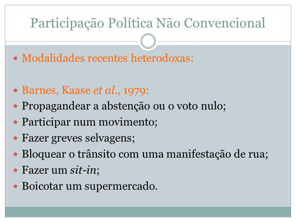 Participação Política Não Convencional
