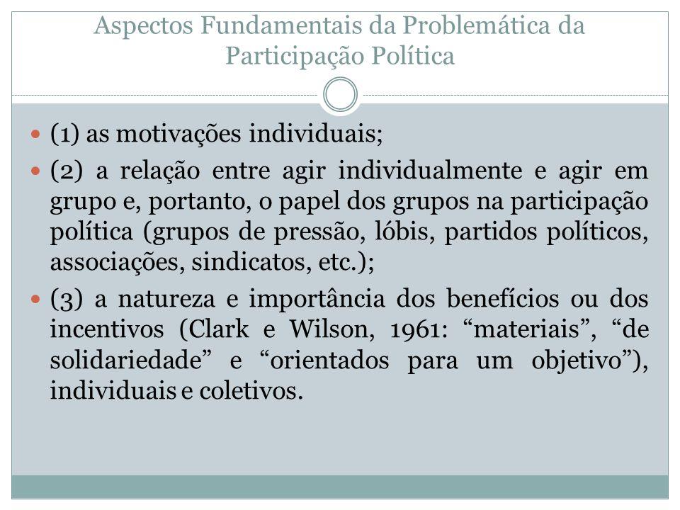 Aspectos Fundamentais da Problemática da Participação Política