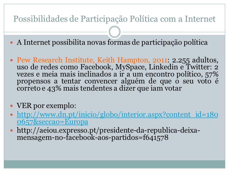 Possibilidades de Participação Política com a Internet