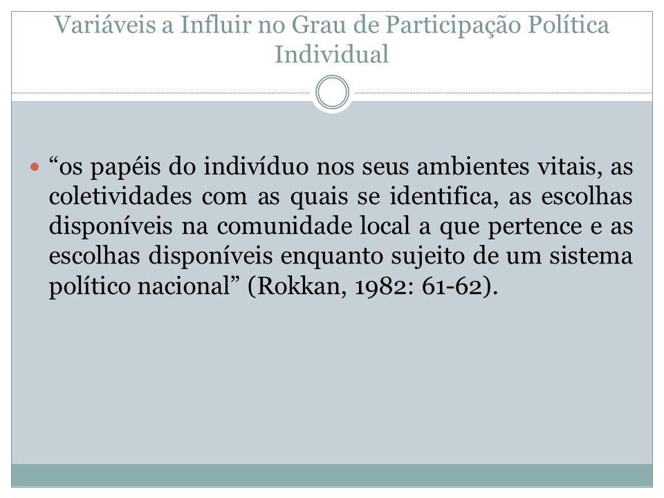 Variáveis a Influir no Grau de Participação Política Individual