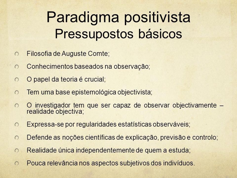 Paradigma positivista Pressupostos básicos