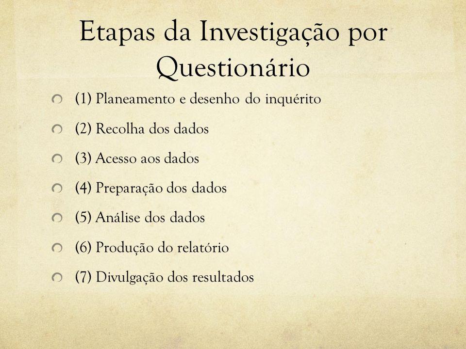 Etapas da Investigação por Questionário