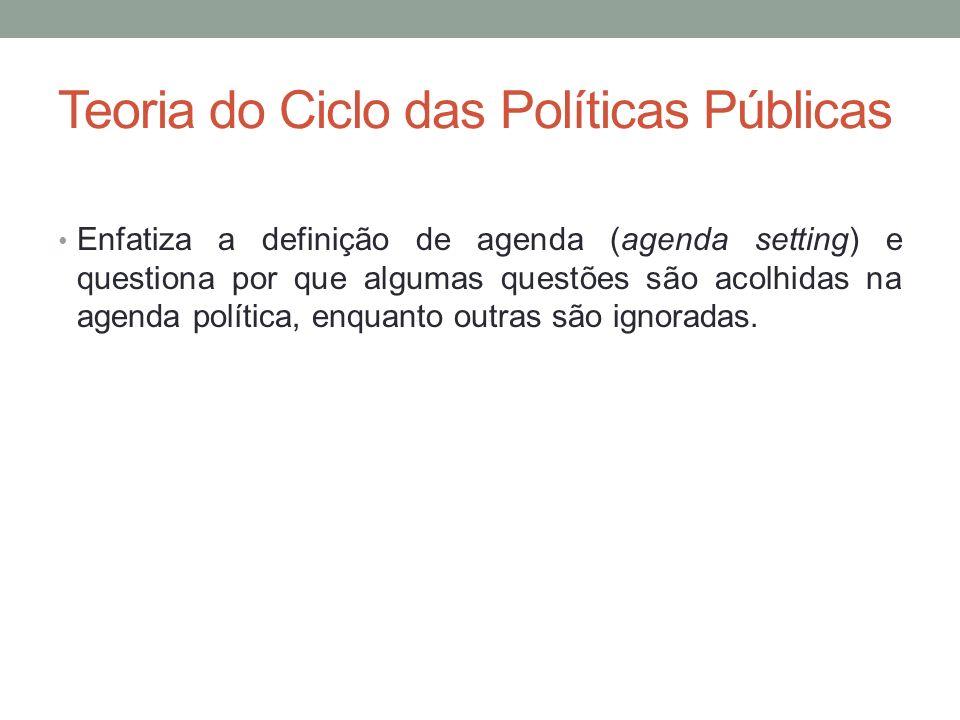 Teoria do Ciclo das Políticas Públicas