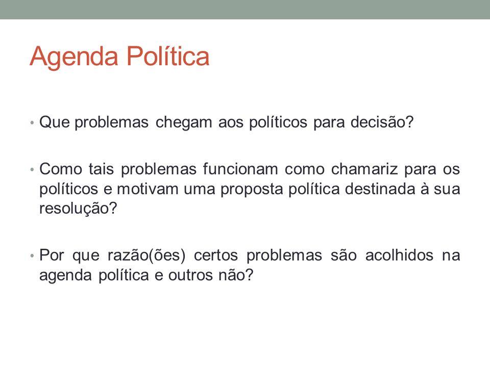 Agenda Política Que problemas chegam aos políticos para decisão
