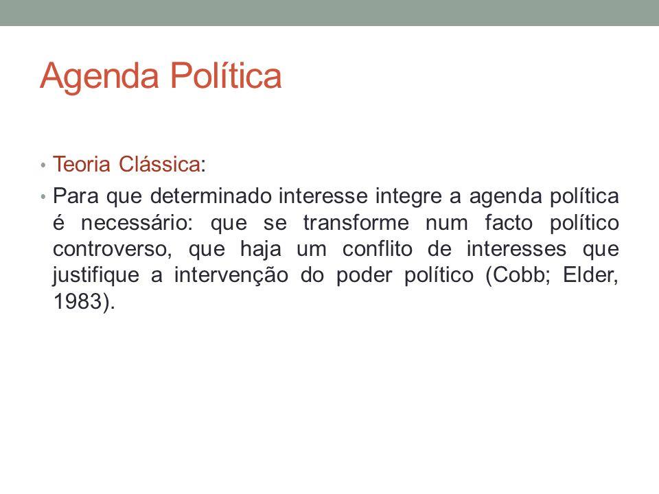 Agenda Política Teoria Clássica: