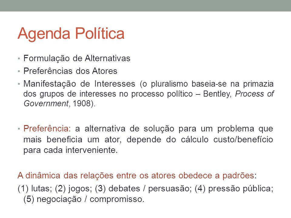 Agenda Política Formulação de Alternativas Preferências dos Atores