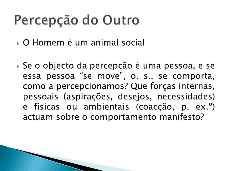 Percepção do Outro O Homem é um animal social