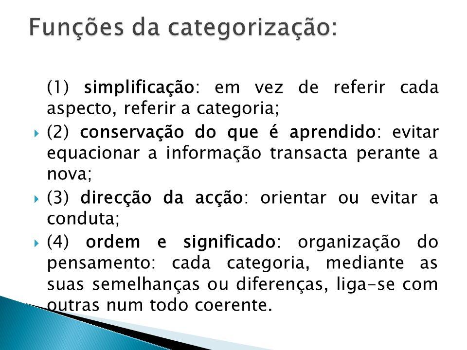 Funções da categorização: