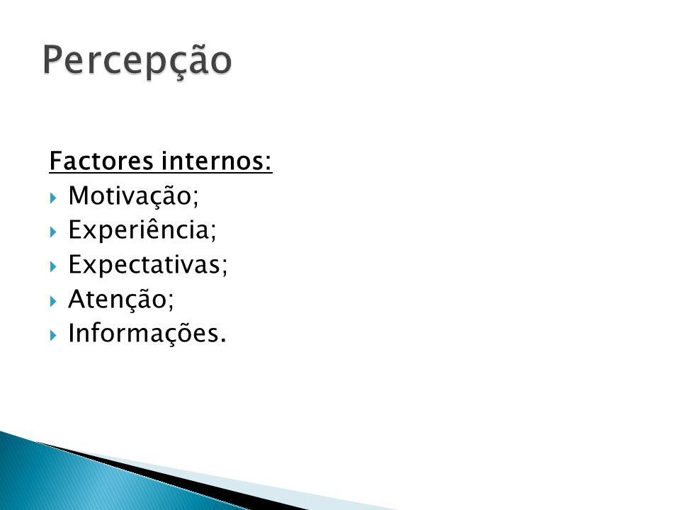 Percepção Factores internos: Motivação; Experiência; Expectativas;