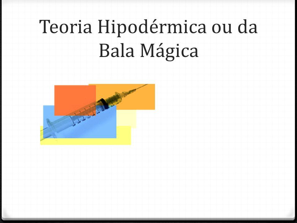 Teoria Hipodérmica ou da Bala Mágica