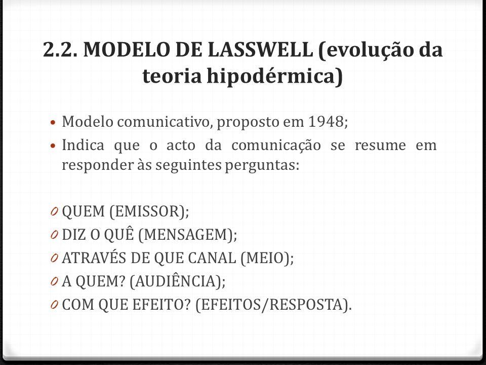 2.2. MODELO DE LASSWELL (evolução da teoria hipodérmica)