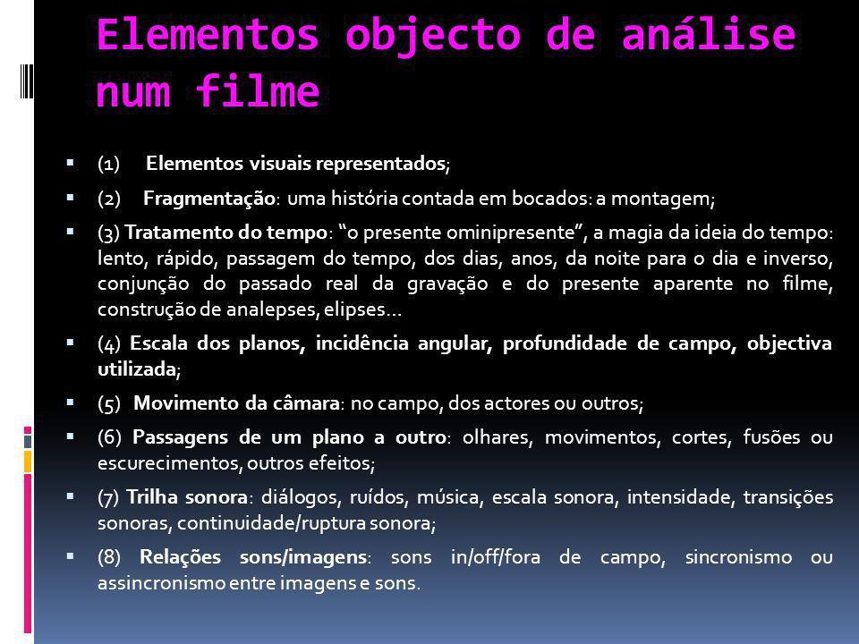 Elementos objecto de análise num filme
