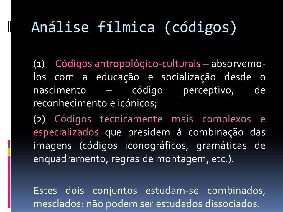Análise fílmica (códigos)