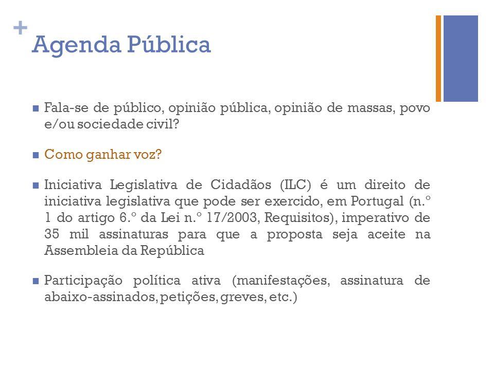 Agenda Pública Fala-se de público, opinião pública, opinião de massas, povo e/ou sociedade civil Como ganhar voz