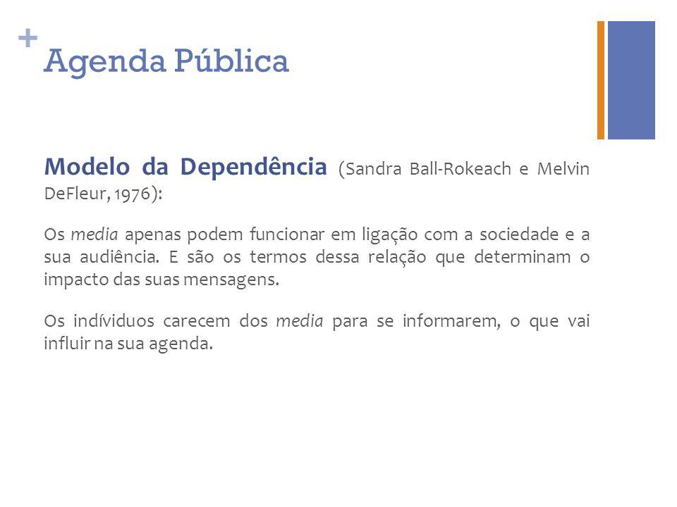 Agenda Pública Modelo da Dependência (Sandra Ball-Rokeach e Melvin DeFleur, 1976):