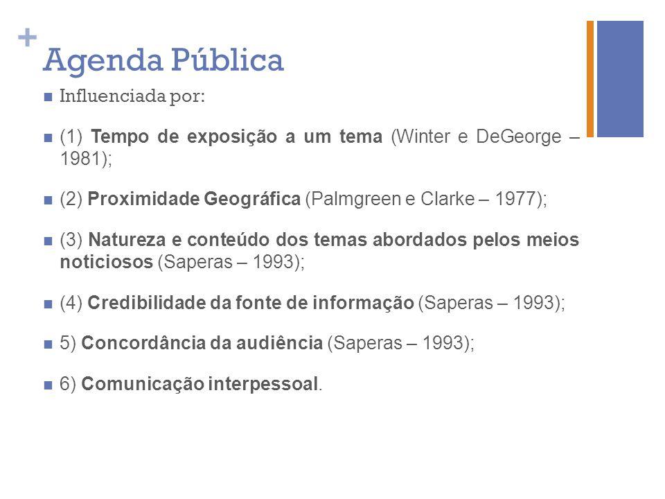 Agenda Pública Influenciada por: