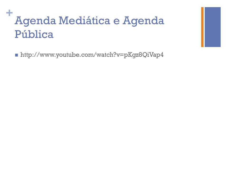 Agenda Mediática e Agenda Pública