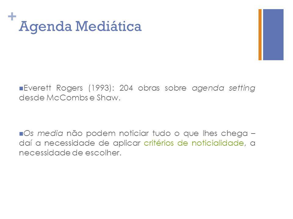 Agenda Mediática Everett Rogers (1993): 204 obras sobre agenda setting desde McCombs e Shaw.