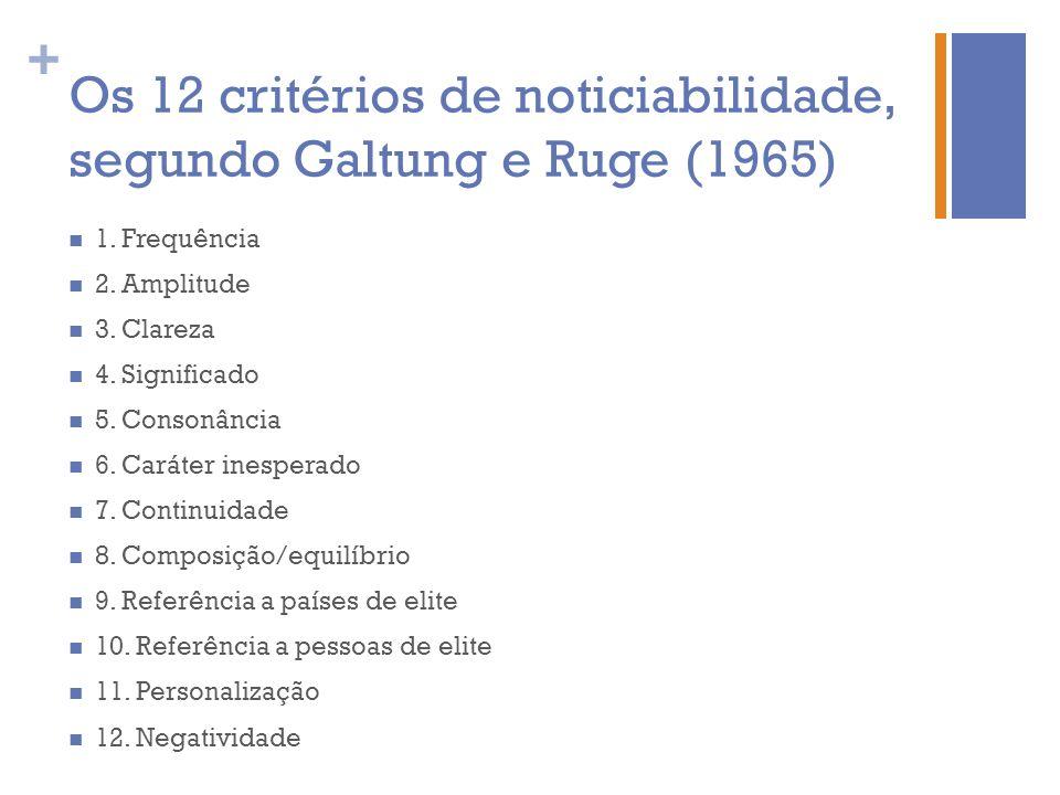 Os 12 critérios de noticiabilidade, segundo Galtung e Ruge (1965)