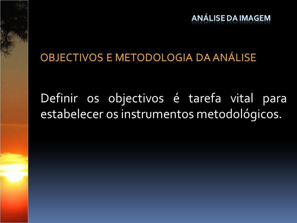 Análise da Imagem OBJECTIVOS E METODOLOGIA DA ANÁLISE.
