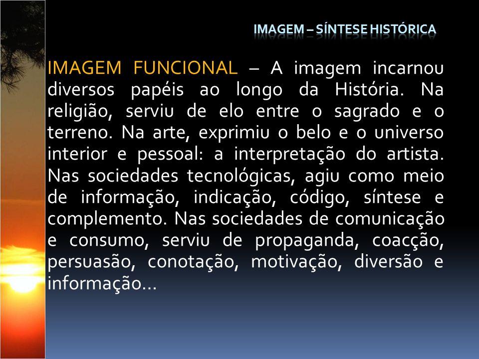 Imagem – Síntese Histórica