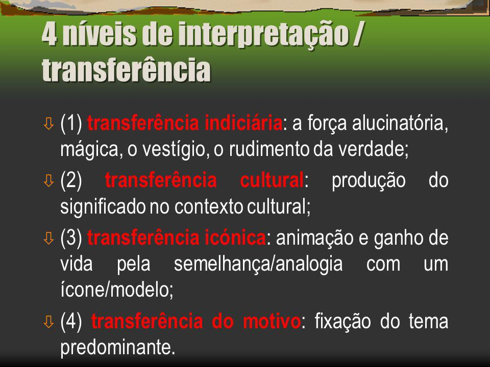 4 níveis de interpretação / transferência