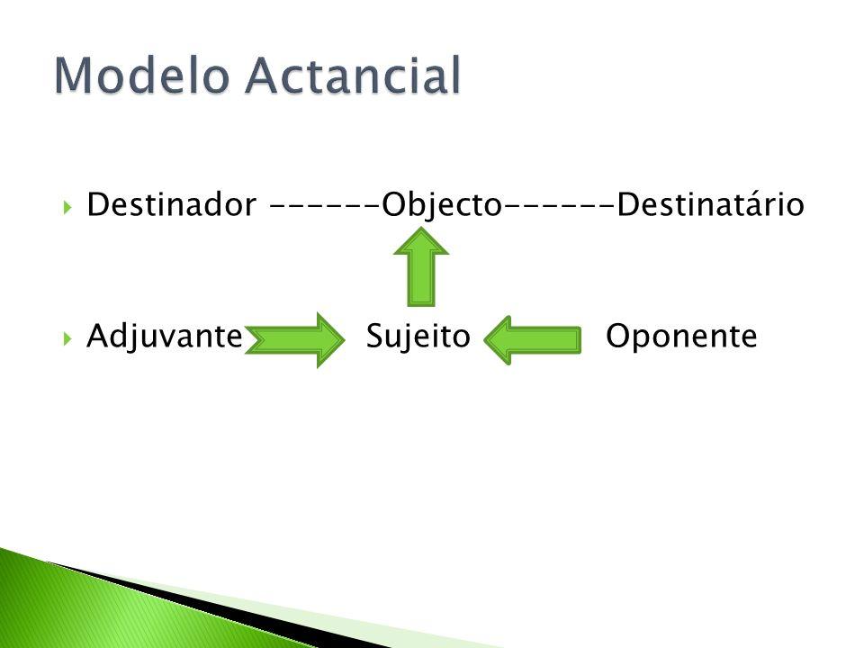 Modelo Actancial Destinador ------Objecto------Destinatário