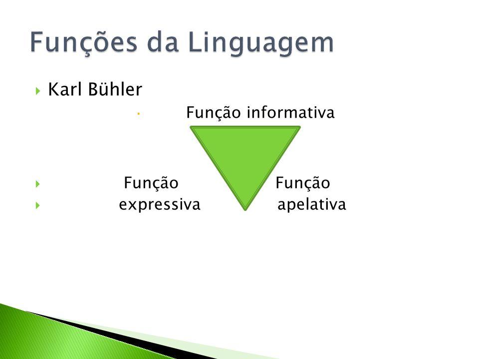 Funções da Linguagem Karl Bühler Função Função expressiva apelativa