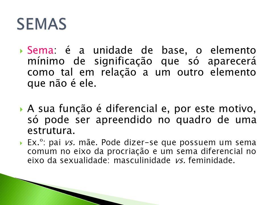 SEMASSema: é a unidade de base, o elemento mínimo de significação que só aparecerá como tal em relação a um outro elemento que não é ele.