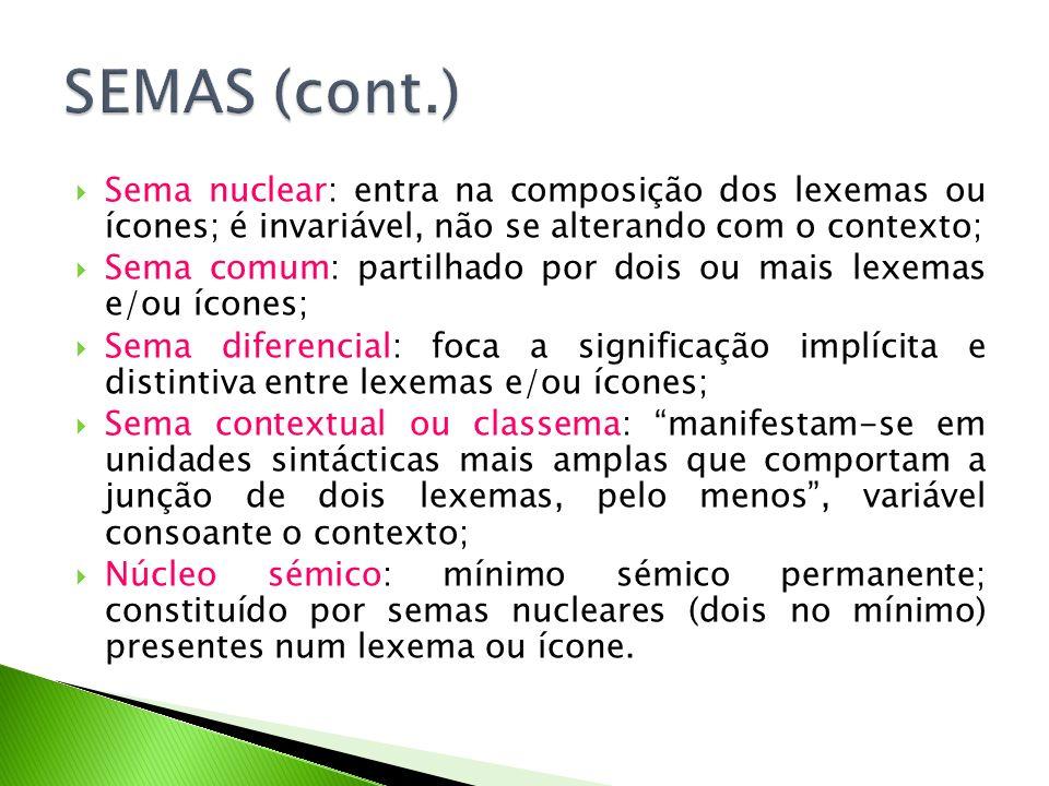 SEMAS (cont.) Sema nuclear: entra na composição dos lexemas ou ícones; é invariável, não se alterando com o contexto;