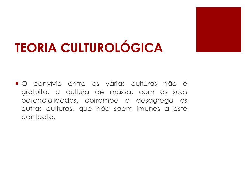TEORIA CULTUROLÓGICA