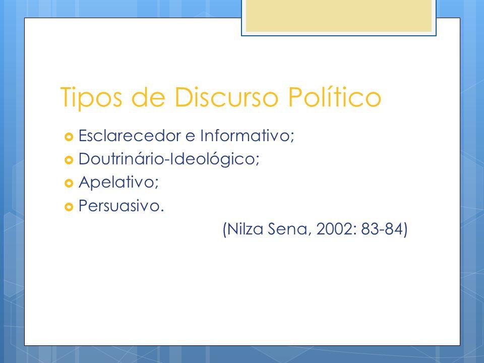 Tipos de Discurso Político