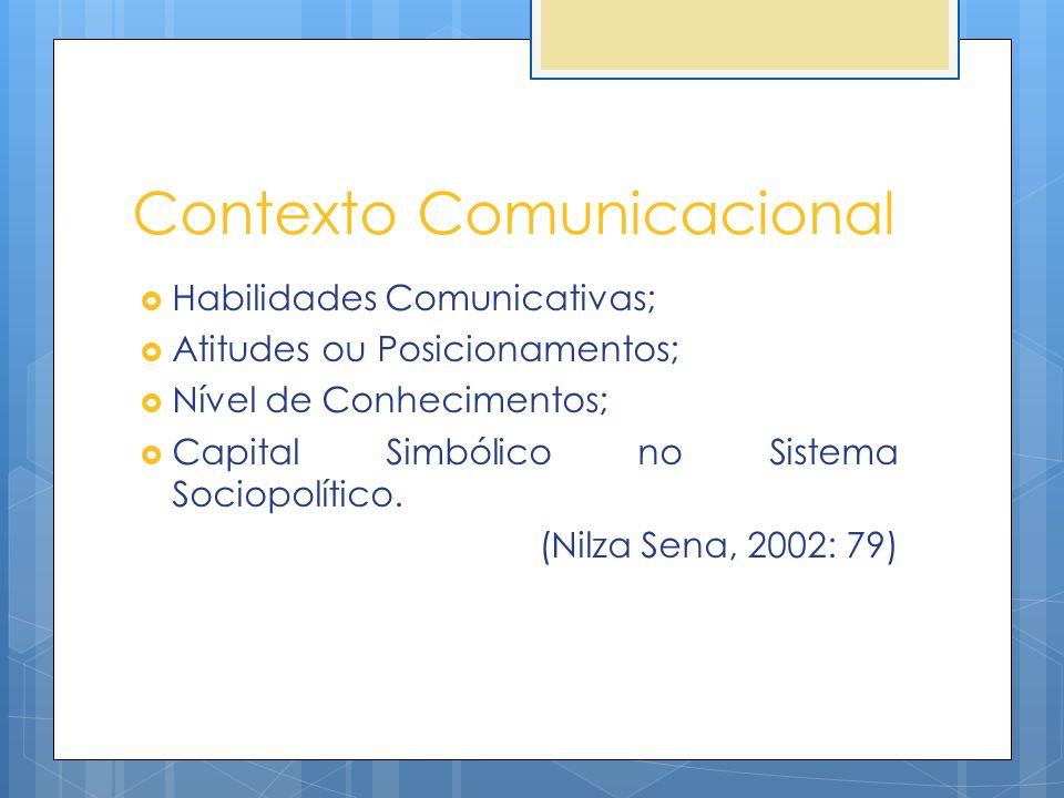 Contexto Comunicacional
