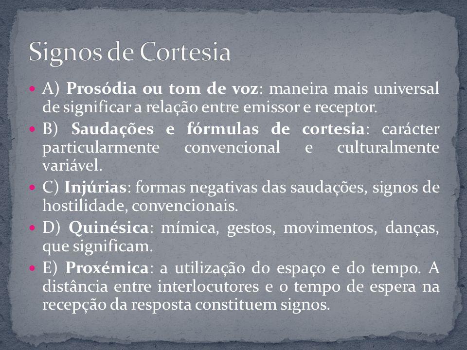 Signos de Cortesia A) Prosódia ou tom de voz: maneira mais universal de significar a relação entre emissor e receptor.