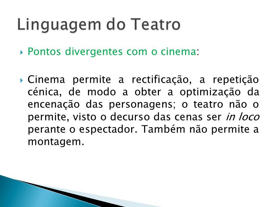 Linguagem do Teatro Pontos divergentes com o cinema: