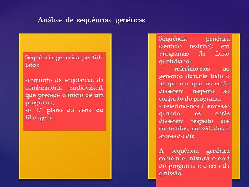 Análise de sequências genéricas