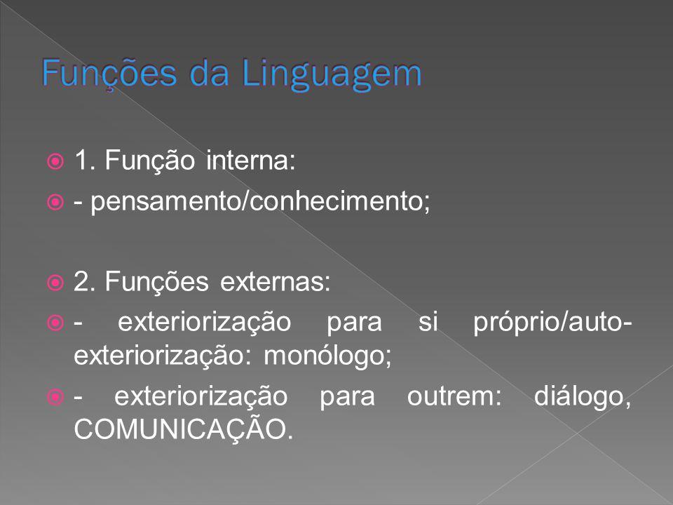 Funções da Linguagem 1. Função interna: - pensamento/conhecimento;