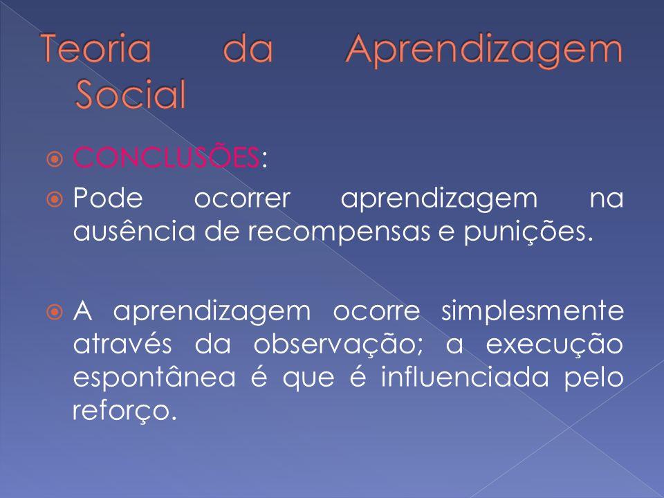 Teoria da Aprendizagem Social