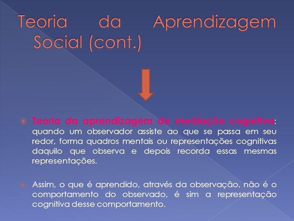 Teoria da Aprendizagem Social (cont.)