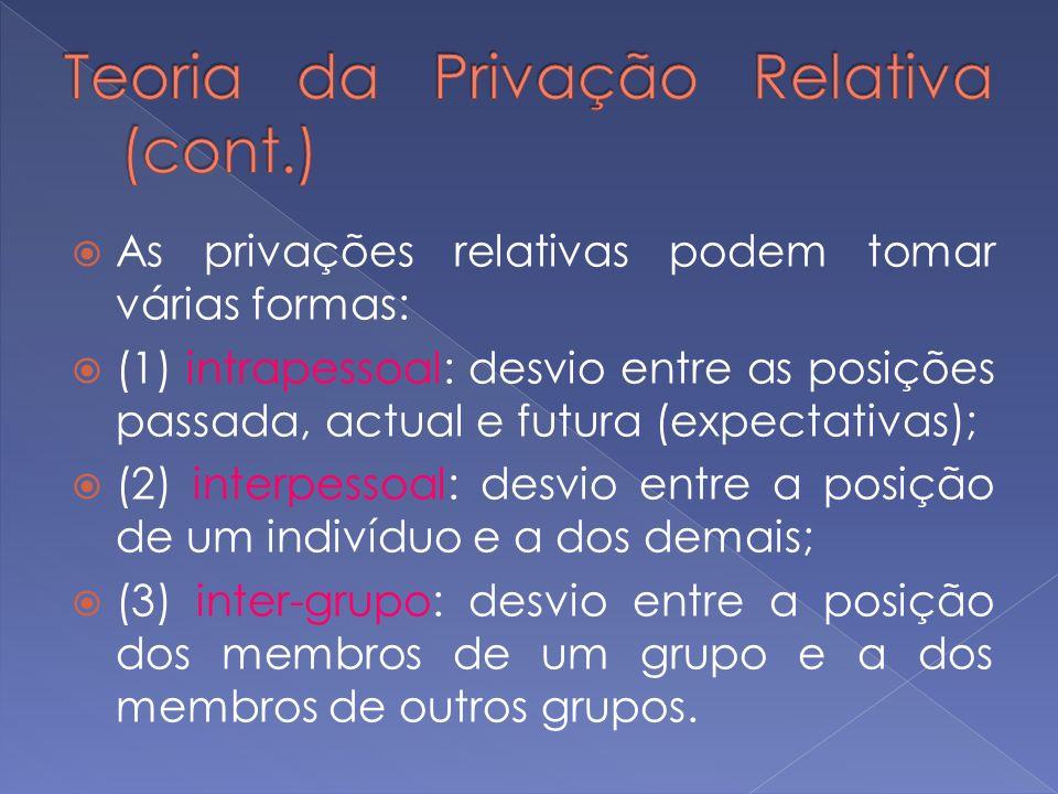 Teoria da Privação Relativa (cont.)