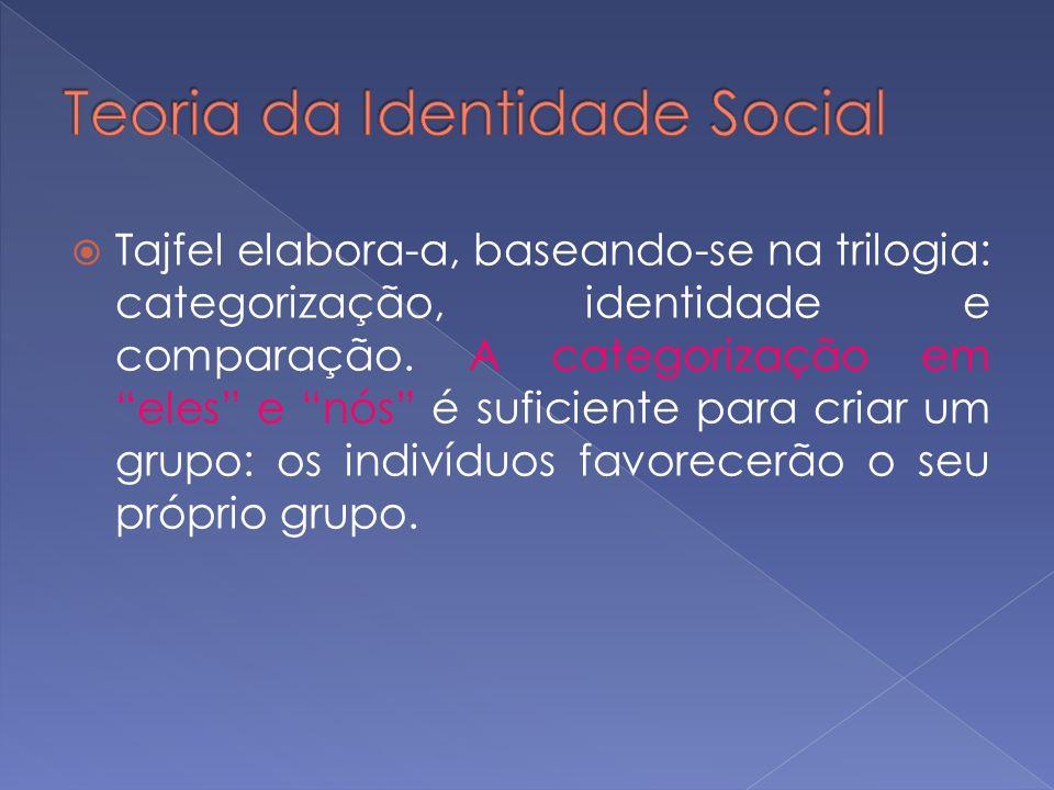 Teoria da Identidade Social