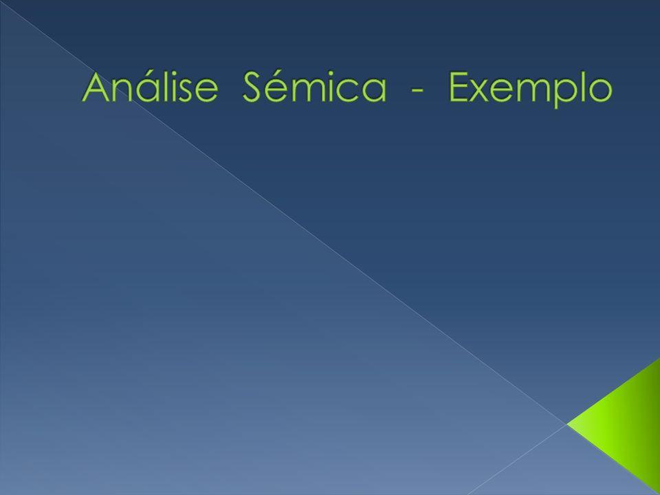 Análise Sémica - Exemplo