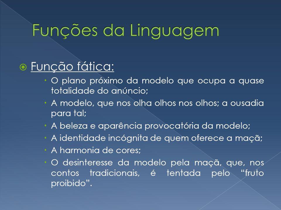 Funções da Linguagem Função fática: