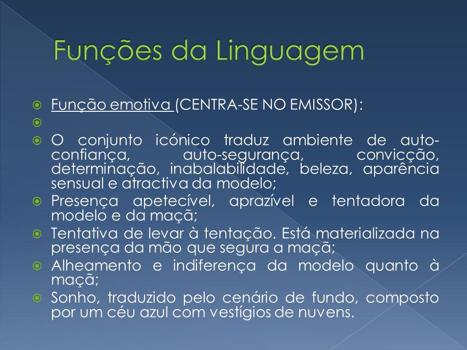 Funções da Linguagem Função emotiva (CENTRA-SE NO EMISSOR):