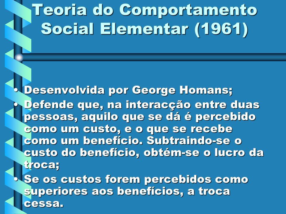 Teoria do Comportamento Social Elementar (1961)