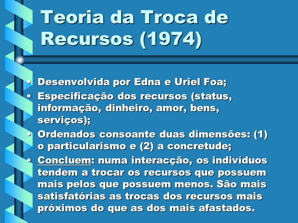 Teoria da Troca de Recursos (1974)
